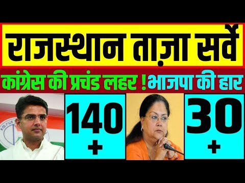 Rajasthan Election Latest Opinion Poll 2018 Who will Win?