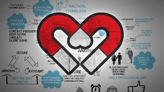 Attached - The Science of Attachment - Anxious and Avoidant Loving