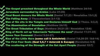 12 Fulfillments Prove Rapture CAN Occur NOW!