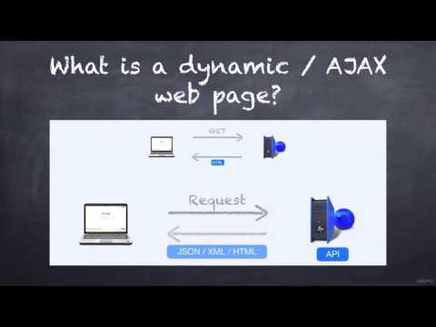What Is A Dynamic AJAX Webpage?