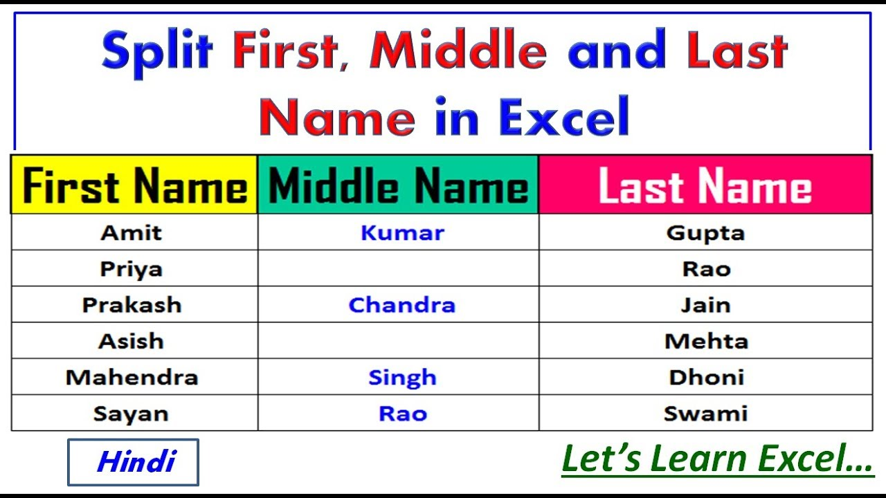 First And Last Name: Split First,Middle And Last Name In Excel In Hindi