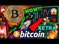 Bitcoin GOLDEN Cross - Opportunity Of a Lifetime