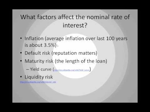 Interest Rates - Nominal vs Real: Inflation, Default, Maturi