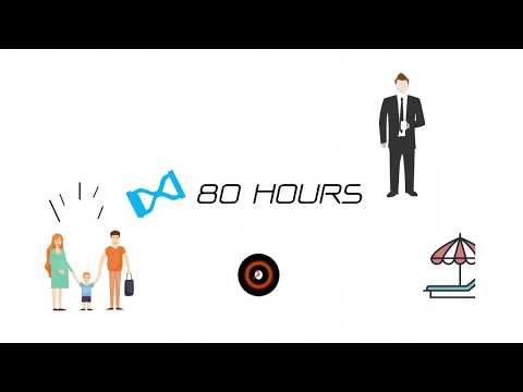 How ChiroTouch Saves You 80 Hours a Month