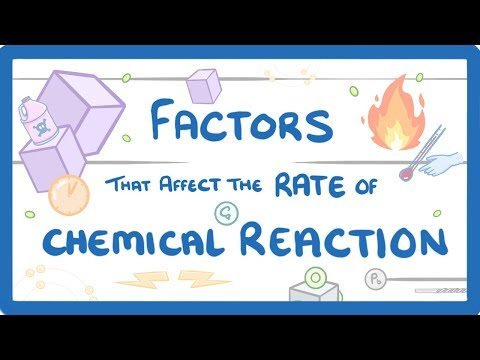 GCSE Chemistry - Factors Affecting the Rate of Reaction #40