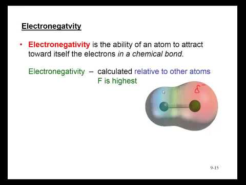 Intro to Covalent Bonds and Molecular Compound Lewis Structures