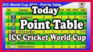 Today ICC world cup points table 2019   icc क्रिकेट विश्व कप 2019 पॉइंट टेबल
