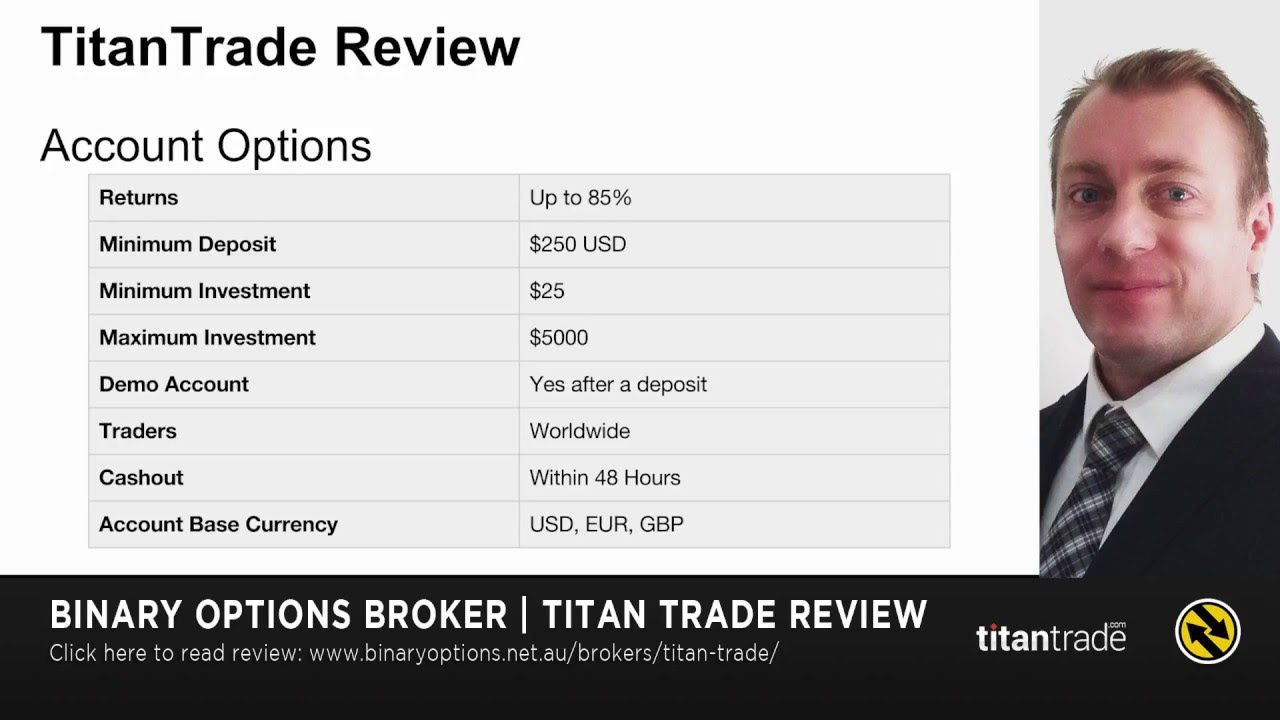 Titan trade binary options review