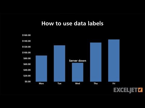 How do you add data labels to a chart in excel 2020