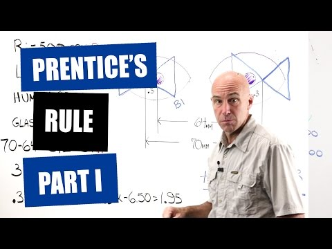 Optician Training: Prentice's Formula (Rule) Part 1