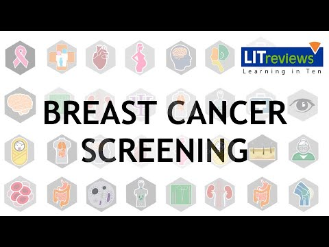Breast Screening Recommendations