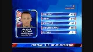 Бубнов ставит оценку Тихонову