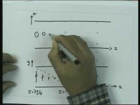Lecture 41 -Transmission Lines and E.M Waves