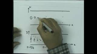 lecture 41 transmission lines and e m waves