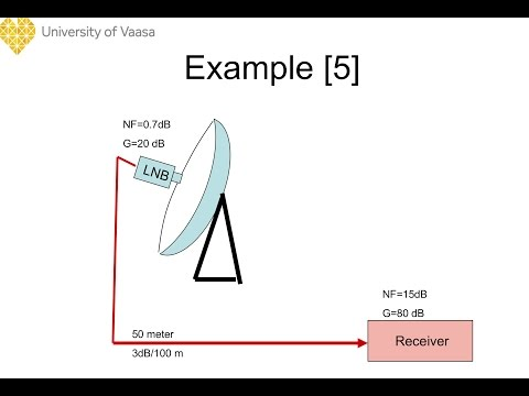 Lecture 12: Link Budget Analysis