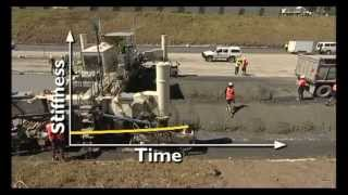 Concrete for Road Pavements: Making and Delivering