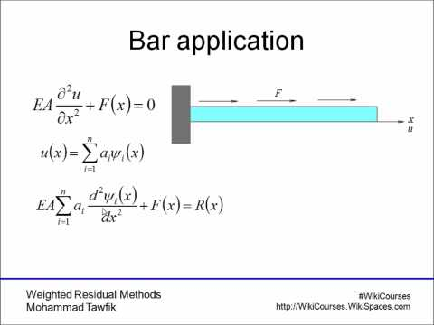 Weighted Residual Methods: Collocation Method
