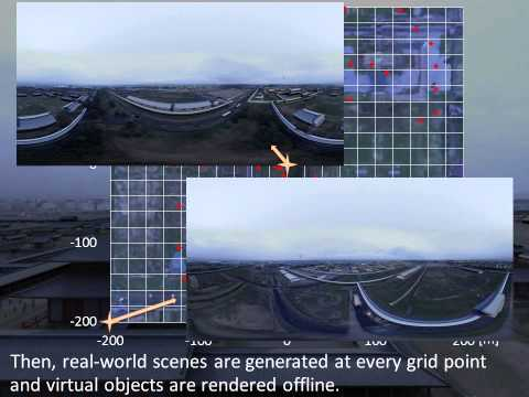 Mixed-Reality World Exploration Using Image-Based Rendering from Pre-Rendered Images
