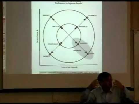 Seven-Level Hierarchical Processes
