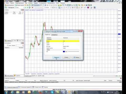 Forex программа для теста доллар к швейцарскому франку
