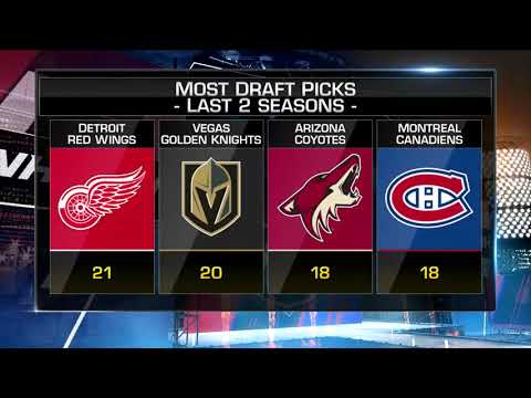 NHL Tonight:  Detroit Red Wings:  Expectations for the Detroit Red Wings this season  Aug 28,  2018