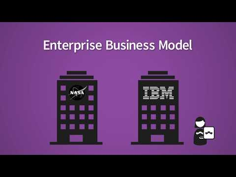 Enterprise Business Model