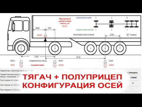 видео: Тягач + Полуприцеп + Ограничения на оси. База данных транспортных средств (www.tlrun.com)
