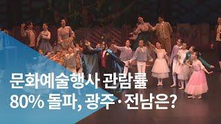 문화예술행사 관람률 80% 돌파, 광주·전남은?