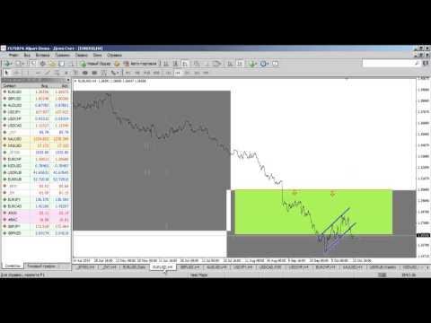 Внутридневной фундаментальный анализ рынка Форекс от 23.10.2014