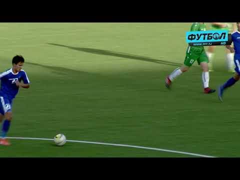CAFA-2019. U-19.  Туркманистон -Ӯзбекистон. Шарҳи бозӣ