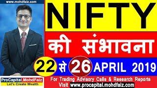 NIFTY की संभावना 22 से 26 APRIL 2019   NIFTY TRADING STRATEGIES