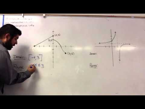 Domain And Range Using Interval Notation Youtube