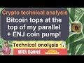 BTC - Bitcoin Technical Analysis. A new parallel arises.
