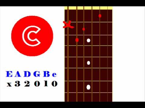 Bruno Mars - Just The Way You Are guitar chords - YouTube