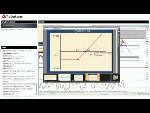 Forex Trading Strategy Session: Why I don't like Trading FX Options