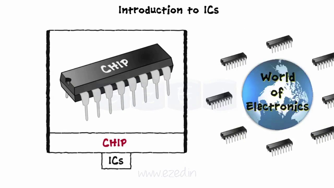 Microprocessors Microcontrollers Youtube Circuit The Simulation Consist Of A Microcontroller Chip Pic