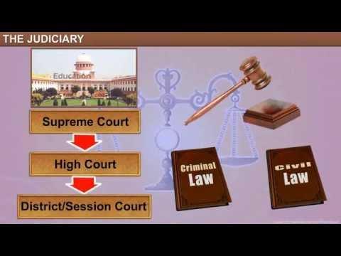 CBSE 8 Civics Judiciary - The Judiciary
