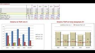 Как построить разные типы графиков на одной диаграмме excel