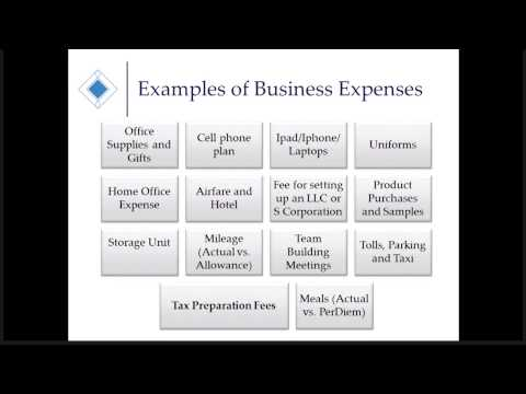 Business Expenses – Small Business Tax and Bookkeeping 101 Webinar
