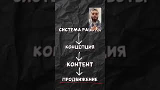 Вебинар с Никитой Сенниковым на тему: «Продвижение в соцсетях личного бренда в период кризиса»15.04