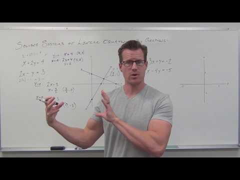 Solving Systems of Linear Equations by Graphing (TTP Video 48)