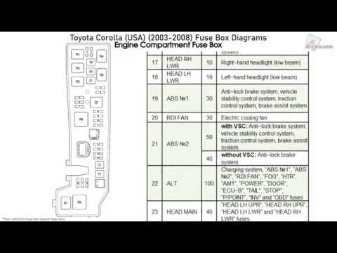 Toyota Corolla (USA) (2003-2008) Fuse Box Diagrams - YouTube