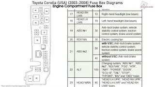 Toyota Corolla Usa 2003 2008 Fuse Box Diagrams Youtube