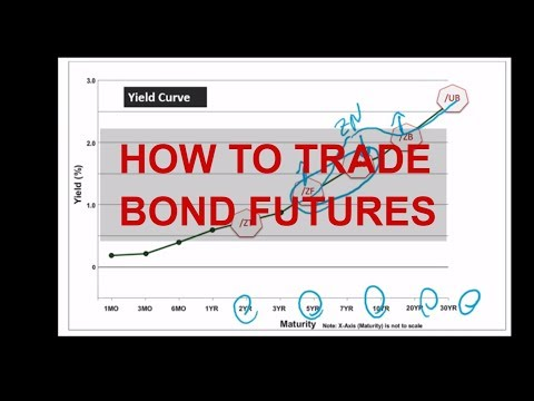 How to Trade Bond Futures Using CME Interest Rate Futures – Yield Curve, Nob, /ZB, /ZN, /ZF –