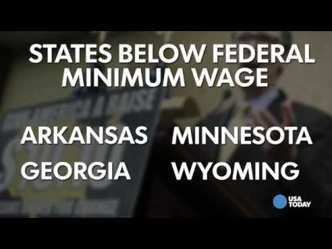States with the lowest minimum wage