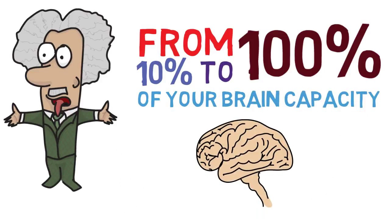 From 10% To 100% Of Your Brain Capacity