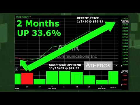 Atheros Communications ATHR (NASDAQ:ATHR) Stock Trading Idea: 33.6% Return In 2 Months