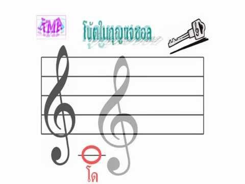 สื่อการสอน ดนตรีชุด 1