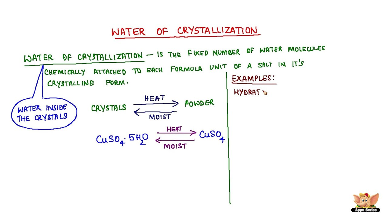 Water Of Crystallization Youtube