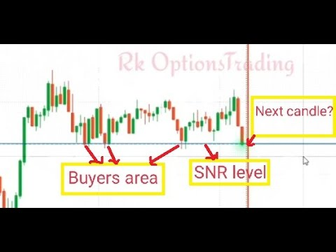 trading binary options with candlesticks wholesale